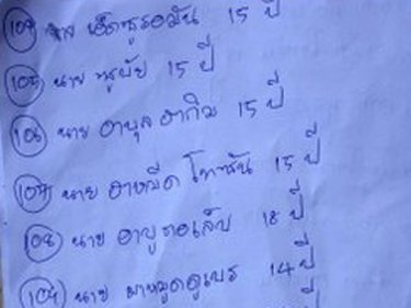 List of young voyagers from a Rohingya boat that landed a month ago